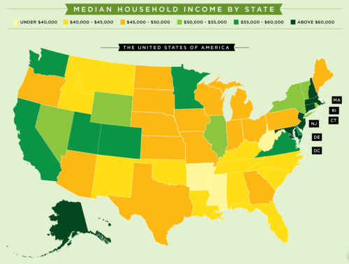 curiositycounts:  A sobering visual guide to income distribution in the US, part of a larger infographic
