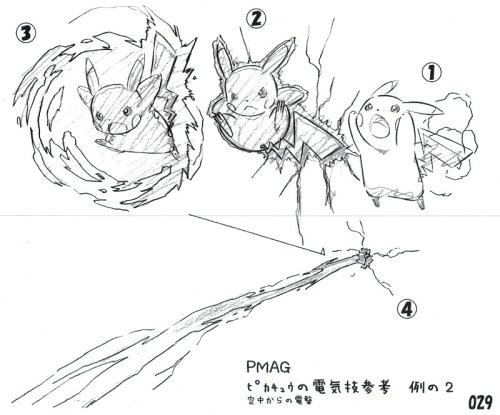 fuckyeahbetapokemonart:  Concept art for the anime showing animators how Pikachu's electric attack works-notice how the electricity builds in his tail rather than his cheeks