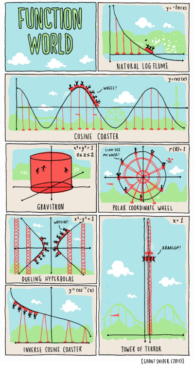 Function World by Grant Snider (via INCIDENTAL COMICS)