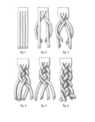 How to:  Fishtail braid.   Source:  Pinterest *Here is a great how to on Youtube as well.  I found this way was easier to control than image above.