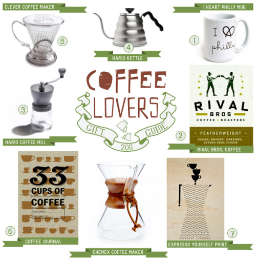 Coffee Lovers Holiday Gift Guide designed for Phrequency.com  Surely by now if you've visited your favorite coffee shop often  enough you've seen most of these items, so this guide will help teach  you what they're used for and how they can make a difference when you  decide to brew your coffee at home. You'll also get some insight into  exactly what your barista is doing when he or she is prepping something  you ordered. Read more…   An informative gift guide for home brewers!