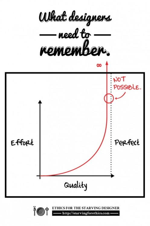 (via What designers need to remember | Visual.ly)