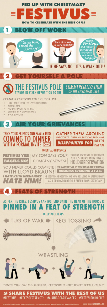 Happy Festivus: How to Celebrate With The Rest of Us!