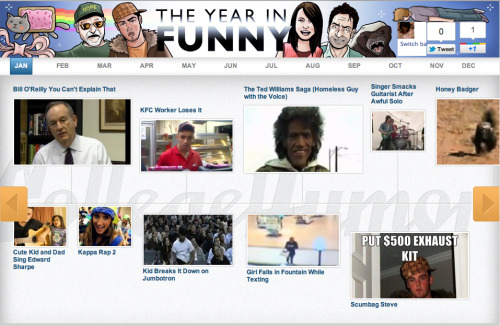 "CollegeHumor's Internet Year in Review Hey Internet, we made you a lil somethin somethin. It's an interactive compilation of every single viral video, meme, and adorable animal video that won over your heart this year.  From ""You can't explain that"" to ""Nyan Cat"" to ""Pepper Spray Cop"" and everything in between.  We apologize in advance for ruining any chance of you studying for the next 3 hours."