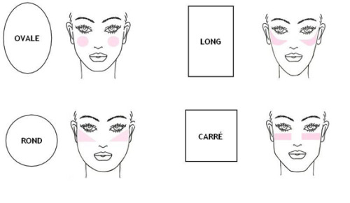Make Up For Ever Blush Tips
