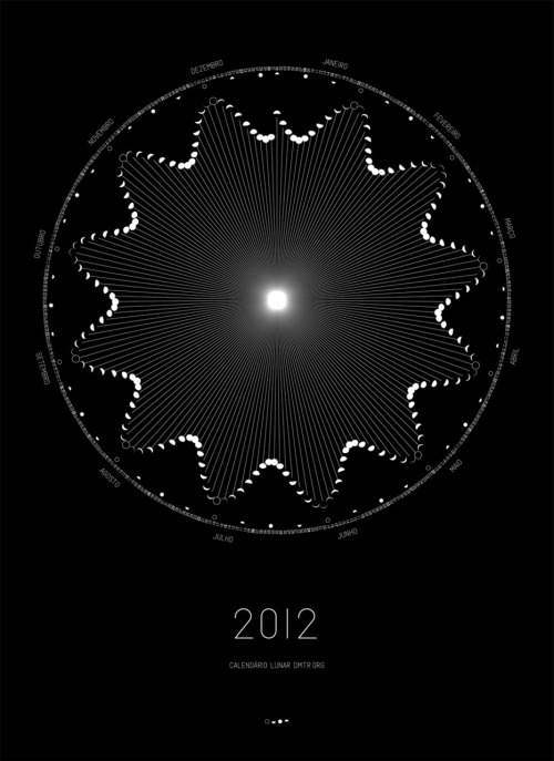 2012 Lunar Calendar (make sure you click to zoom in). (via datavis)