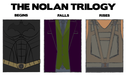 The Nolan Trilogy by Brenton Powell