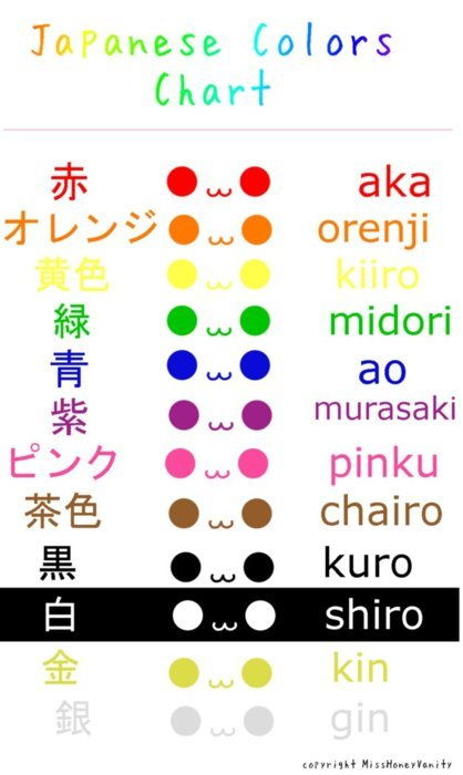kawaii-kowai-anime:  colors~ so pretty!  woot I now learns colors bilingually!! :D