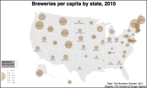 I recently stumbled upon this nice infographic showing Breweries Per Capita By State 2010 based on data compiled by the Brooklyn Growler. It was created by an assistant professor at Michigan State University, Phillip H. Howard, with help from a Ginger Ogilvie. The size of the circles neatly shows the relative number of breweries in each state, relative to its size, though knowing how populous each state is helps to make it more understandable.