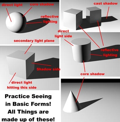 Light and Shadow tutorial by Ron LemenPlease click through the link! There's a wealth of information that he gives in his quick write-up for this. It's a very basic overview of light/shadow but it provides a solid foundation for the topic.