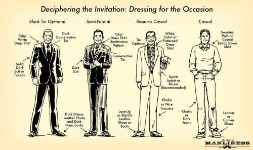 gentlemansprimer:  From the Art of Manliness. A great 60-second guide.  Ha, ha, ha!