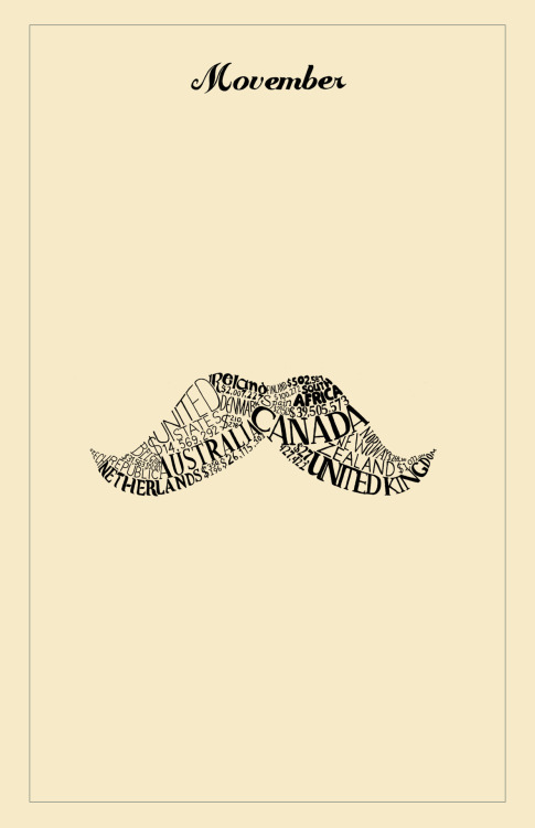 Hand-done type infographic, in honour of Movember. Names of countries + how much they raised. Info from www.movember.com