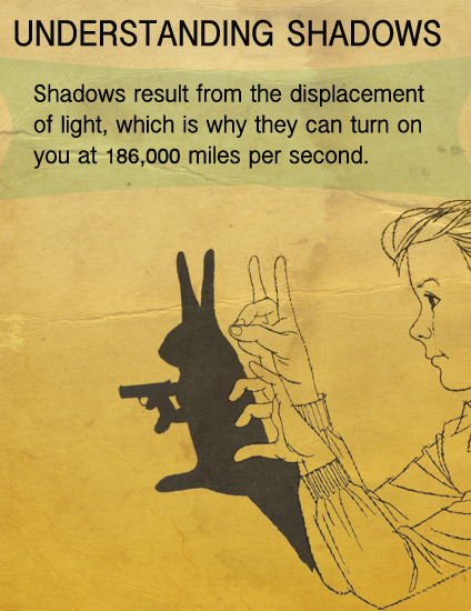 Understanding Shadows