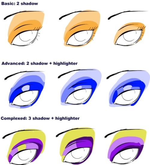 Eye Shadow Cheat Sheet