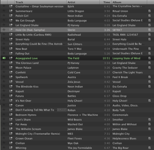 1) The screenshot is a sample of my Top 50 Favorite Songs from 2011. It's a Spotify playlist so it does not include all of my favorite obscure tunes/remixes from the last year. The playlist can be heard here 2) It was at Annicka's urging that I did this. Listen to her list because it's better. 3) It skews toward electronic and dance music. [BIG SHOCKER THERE]