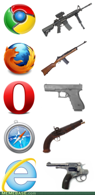 If internet browsers were firearms…
