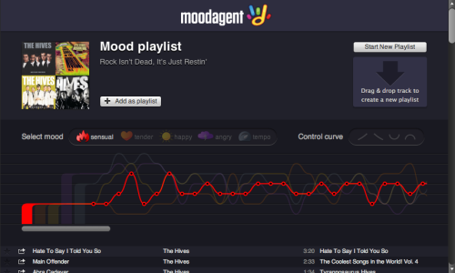 New app on Spotify called MoodAgent that basically tells you how sensual, happy, tender, angry, and up-tempo your playlists are. Apparently this playlist, in which I have compiled nothing but post 2000 Rock N' Roll, is primarily angry and up-tempo. I'd have to disagree, since there's nothing sexier than a girl jamming out to some rock music. Listen to my playlist here.