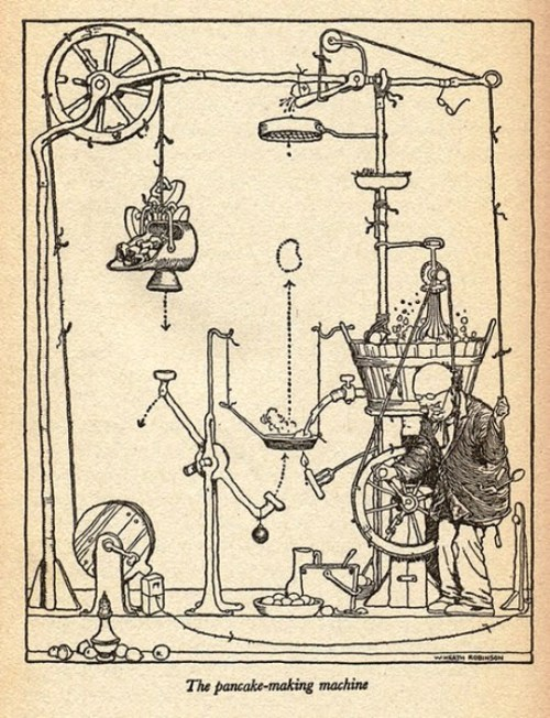 The pancake-making machine, William Heath Robinson