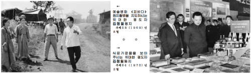Pictures from Rodong Sinmun on December 22, 2011. Kim Jong Il on site directing <Sea of Blood> in August 1969 (left) and inspecting processed foods (right) in March 1975. Source: Rodong Sinmun
