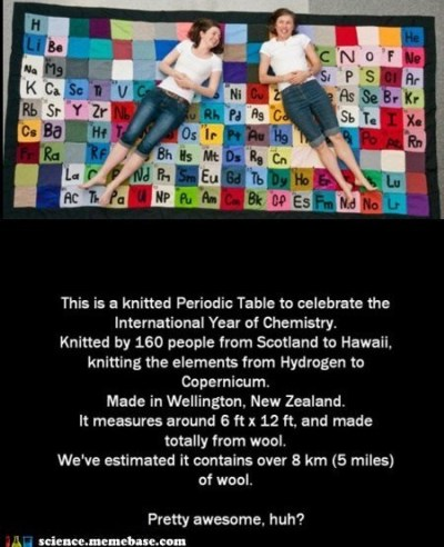Knitted Periodic Table of Elements  From science.memebase