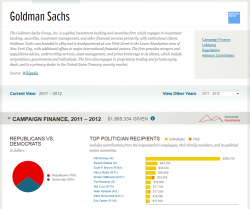 Goldman Sachs loves Mitt Romney