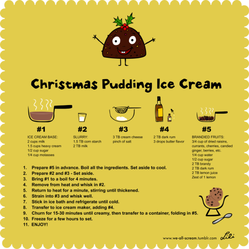 Also known as Plum Pudding.  Recipe Source. Photo (with Eggnog ice cream) HAPPY CHRISTMAS!!!