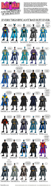 "comicsalliance:  Every Major Batman Costume in One Convenient Infographic By Andy Khouri Benjamin Andrew Moore impresses us greatly with this remarkably thorough chart which tracks every major revision of Batman's costume, starting from its first appearance in 1939 and all the way through 2012's Batman: Earth One drawn by and Gary Frank. Each costume is sourced to the appropriate year or era and storyline, film or animated series, but Moore purposefully left out Elseworlds versions and some others that may be crucial, depending upon your level of commitment (it is almost heartbreaking to read his considered disclaimer, as you can imagine the poor artist bracing for the impact of a thousand ""um actually"" comments). Personally, I would like to see that early-to-mid '90s variation of Batman's costume that included shoulder spikes, not to mention Moore's take on the ridiculously over-the-top AzBats upgrade.[Via ScreenRant]"