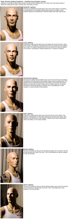 artist-advice:  Basic Portrait Lighting by ~KissMyHuman One more neat tutorial about portrait lighting. This one explains other set-ups.