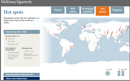 futuramb:  McKinsey Q has published an interesting interactive graphic about the cities of the future - i e 2025. Looking at this image taken from their showing the future hotspots tells us clearly that the western world is not at the center of the world anymore… Click on the link to play with graphics for yourself. (via @vahidscenario)