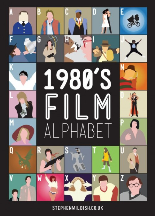 laughingsquid:  1980′s Film Alphabet, Poster That Quizzes Your 1980s Movie Knowledge  I love this! Is it sad that I know some of these?