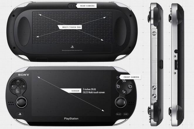 thedailyfeed:  We've played with PlayStation Vita for a week, and the thing delivers — great controls, slick extras, and graphics that stopped strangers on the subway. We wonder, though: Will Vita's app store be able to keep up with Apple?