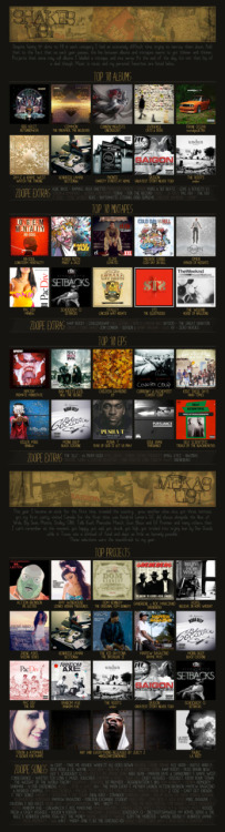 My favourite blog 2dopeboyz released their best albums/songs of 2011.