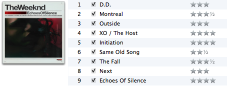 The Weeknd - Echoes of Silence (download here)