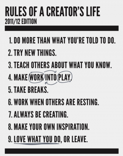 webmsmith:  Rules of a creator's life. Nine rules that can make 2012 work for you.
