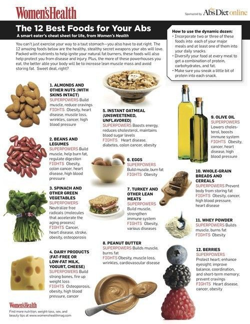 "muffintop-less:  This is a pretty good list! Watch out for the dairy though.. it can cause bloating, especially if you are lactose intolerant. Also.. they show deli meat in the picture of ""turkey and other lean meats""… avoid deli meats just because most of them are processed and full of sodium/preservatives. Try boneless/skinless chicken breast or lean ground turkey on your sandwiches instead! Lastly.. choose old-fashioned or steel-cut oats over instant.. Steel cut oats leave more of the bran intact, which increases the fiber content. Instant oats tend to go through more processing. =)"