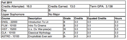 Found out the rest of my grades today. I'm satisfied. NO F'S!