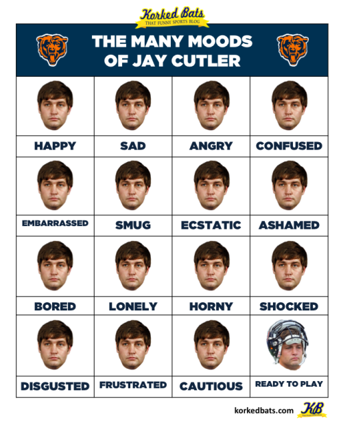 korkedbats:  Here are the many moods of Chicago Bears quarterback, Jay Cutler.