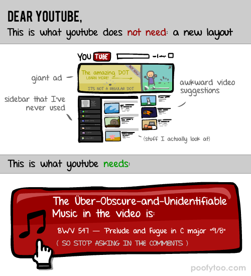 Dear Youtube,