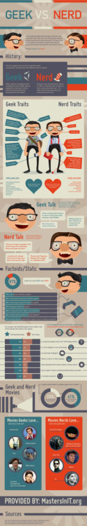 GEEK VS. NERD {infographic}