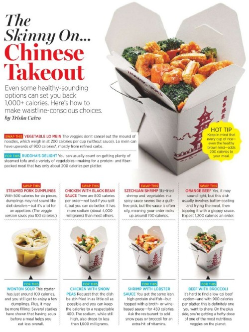 Chinese food can wreak havoc on your diet. Here's some useful info.
