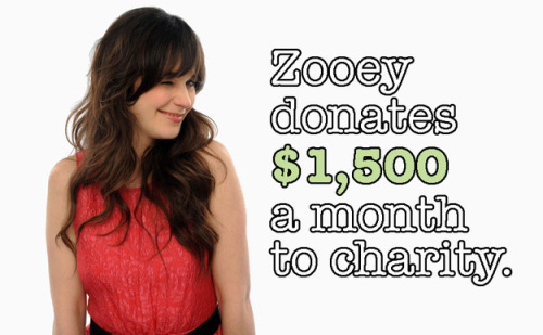 Zooey Deschanel does good things with her money (according to financial docs recently filed by her lawyer and promptly obtained by Internet).