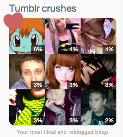 Here are my tumblr crushes :3 squirtledogg pastelufo jasmine-blu candycocks  (hehe c:) pastelmermaid stromtrooperkitty itspatoftheexperience psychedelic-sphynx dingodyno69 I like a lot of other blogs too~