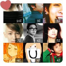 Tumblr Crushes: hikari-ah jongchi jonghyun-ah strawberrykey kwonjiyonginmypants a—m—b—e—r kibuma flaffles jong-hyun Just so you guys know ^^