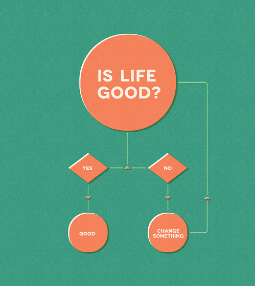 nevver:  Is life good?