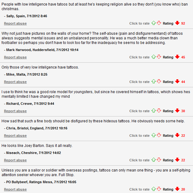 nightgownofoak:blazefielding:Daily Mail readers' opinions on tattoos. This was about Beckham. lol.Ridiculous.