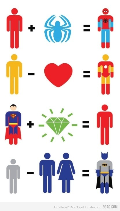 illmakeitoneday:  Equation for a superhero.