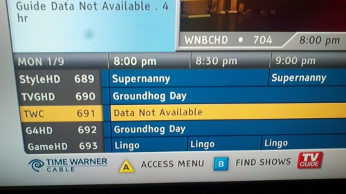 Did I miss a memo about Groundhog Day today?