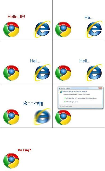 It is very difficult to talk with IE, wanna know why?
