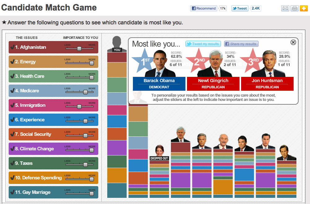 2012 Election: The Candidate Match Game Answer the following questions to see which candidate is most like you.