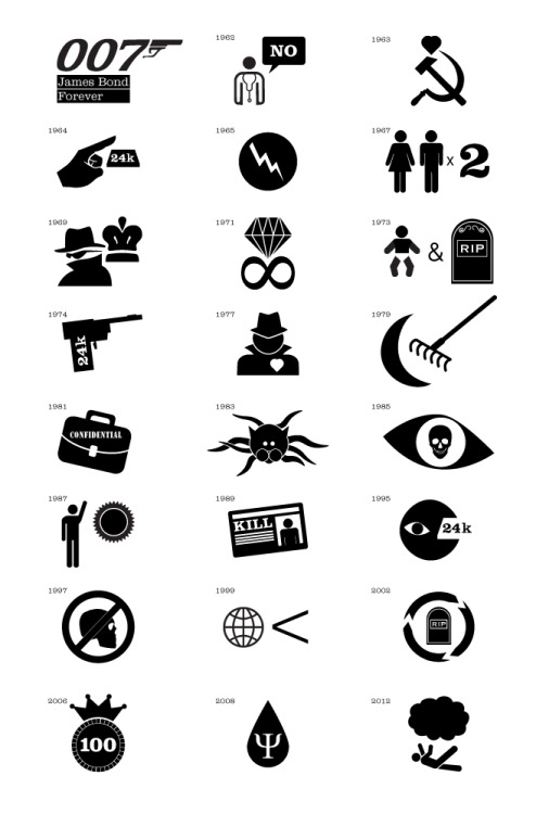 James Bond Films as Pictograms.